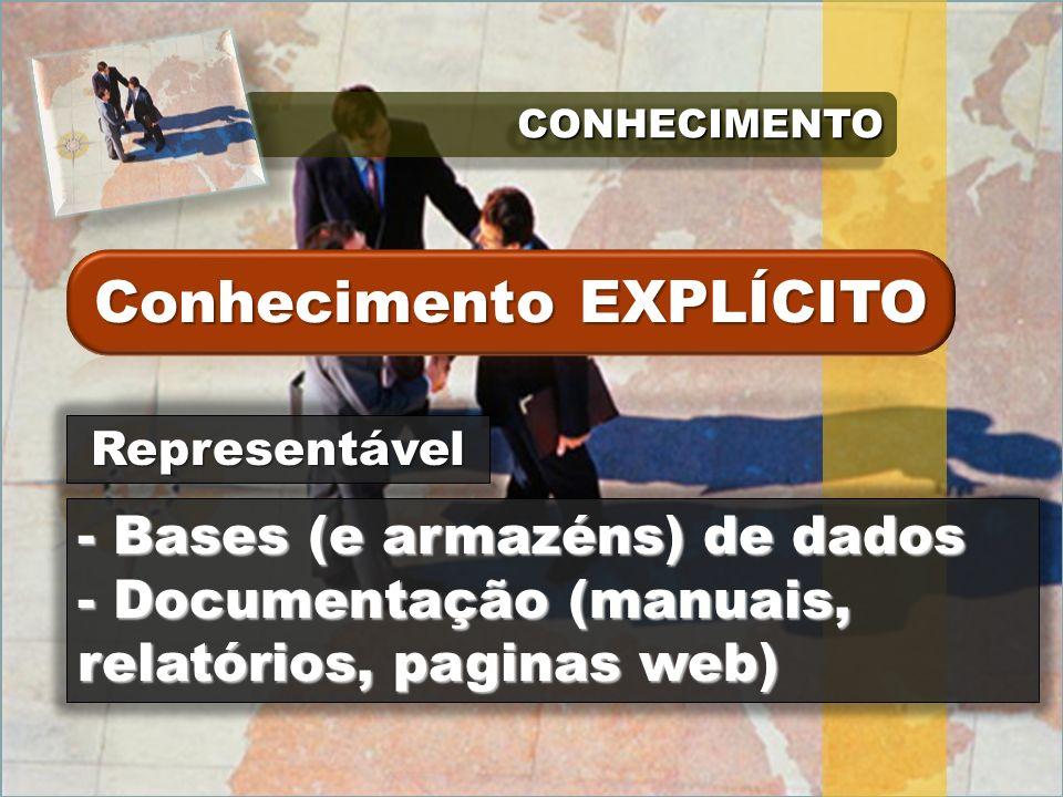 CONHECIMENTOCONHECIMENTO Representável - Bases (e armazéns) de dados - Documentação (manuais, relatórios, paginas web)