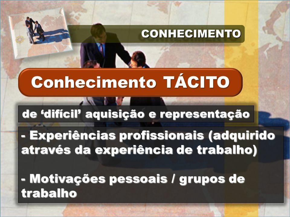 CONHECIMENTOCONHECIMENTO de difícil aquisição e representação - Experiências profissionais (adquirido através da experiência de trabalho) - Motivações