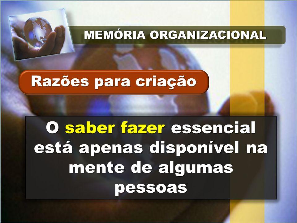 MEMÓRIA ORGANIZACIONAL O saber fazer essencial está apenas disponível na mente de algumas pessoas