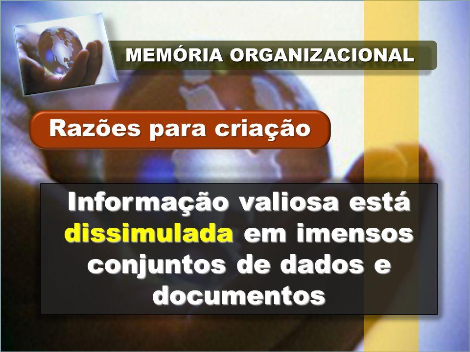 MEMÓRIA ORGANIZACIONAL Informação valiosa está dissimulada em imensos conjuntos de dados e documentos
