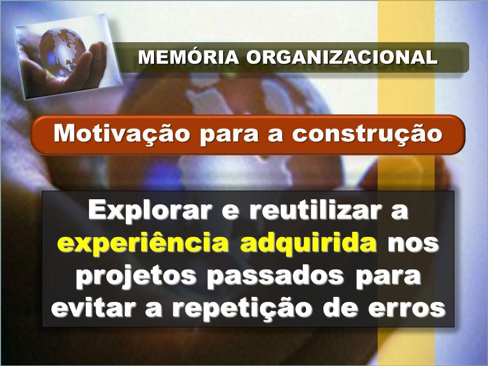 MEMÓRIA ORGANIZACIONAL Explorar e reutilizar a experiência adquirida nos projetos passados para evitar a repetição de erros