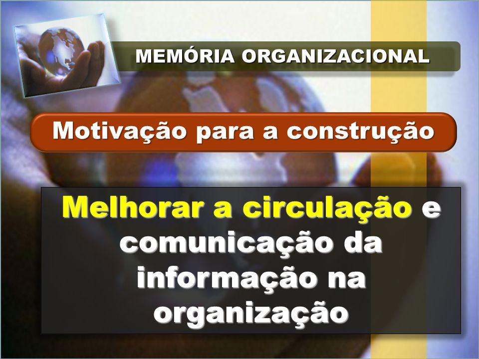 MEMÓRIA ORGANIZACIONAL Melhorar a circulação e comunicação da informação na organização