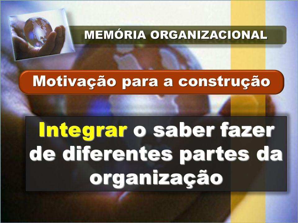 MEMÓRIA ORGANIZACIONAL Integrar o saber fazer de diferentes partes da organização