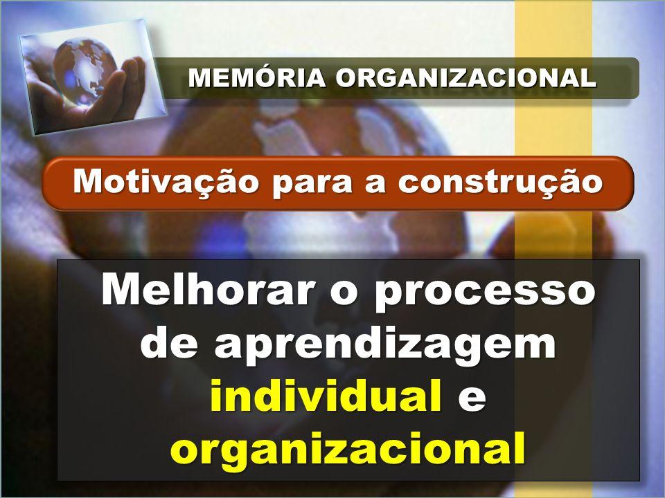 MEMÓRIA ORGANIZACIONAL Melhorar o processo de aprendizagem individual e organizacional