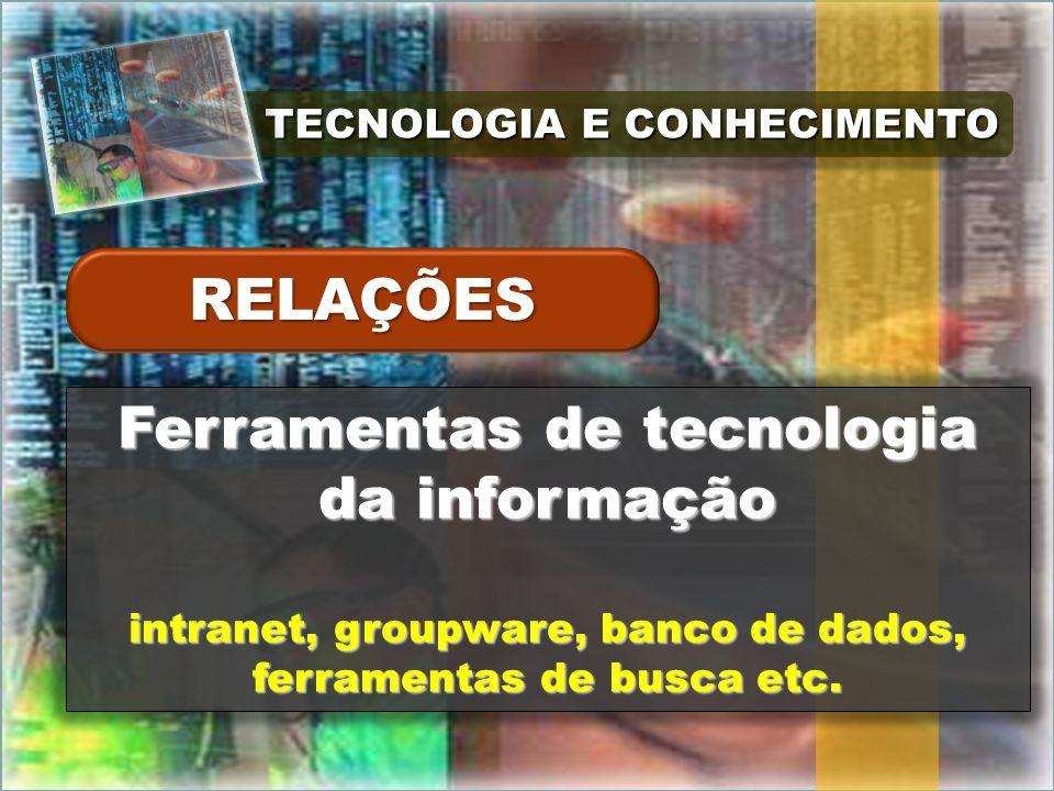 TECNOLOGIA E CONHECIMENTO Ferramentas de tecnologia da informação intranet, groupware, banco de dados, ferramentas de busca etc.