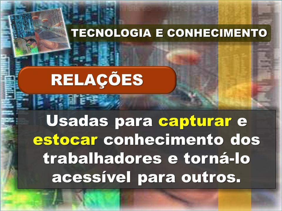 TECNOLOGIA E CONHECIMENTO Usadas para capturar e estocar conhecimento dos trabalhadores e torná-lo acessível para outros.