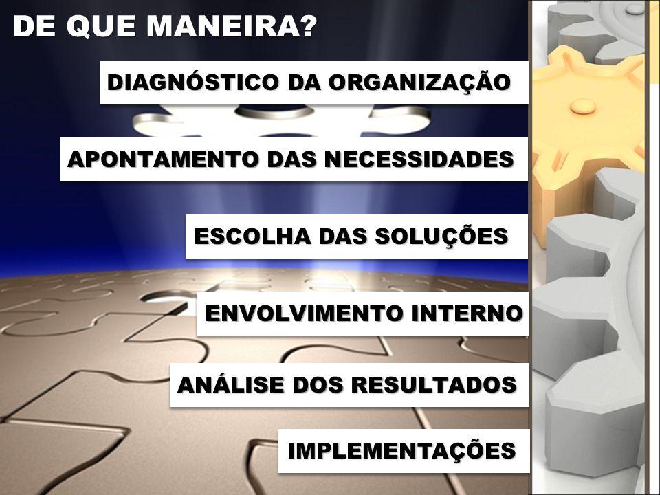 DE QUE MANEIRA.