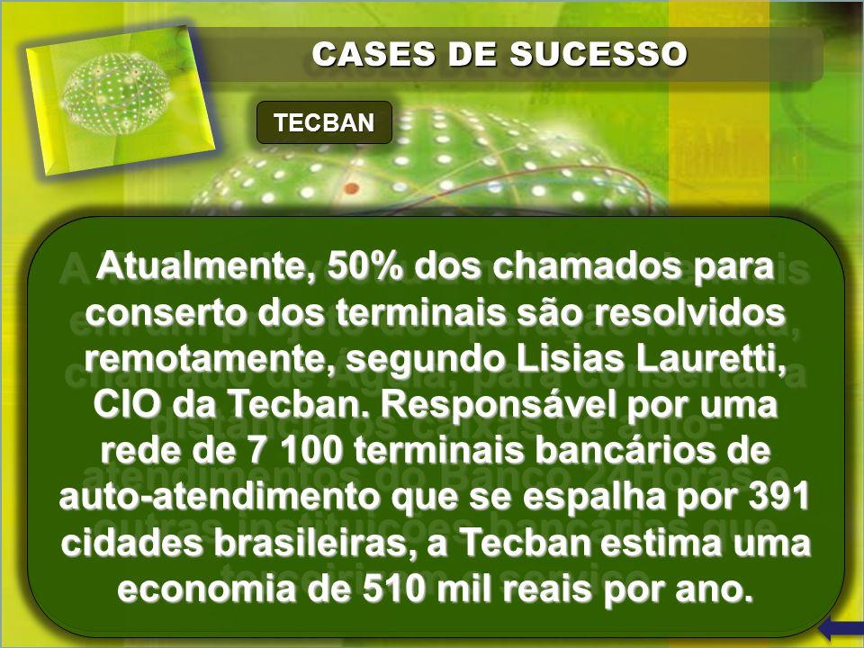 CASES DE SUCESSO A Tecban investiu 2 milhões de reais em um projeto de operação remota, chamado de Águia, para consertar a distância os caixas de auto- atendimentos do Banco 24Horas e outras instituições bancárias que terceirizam o serviço TECBAN Atualmente, 50% dos chamados para conserto dos terminais são resolvidos remotamente, segundo Lisias Lauretti, CIO da Tecban.