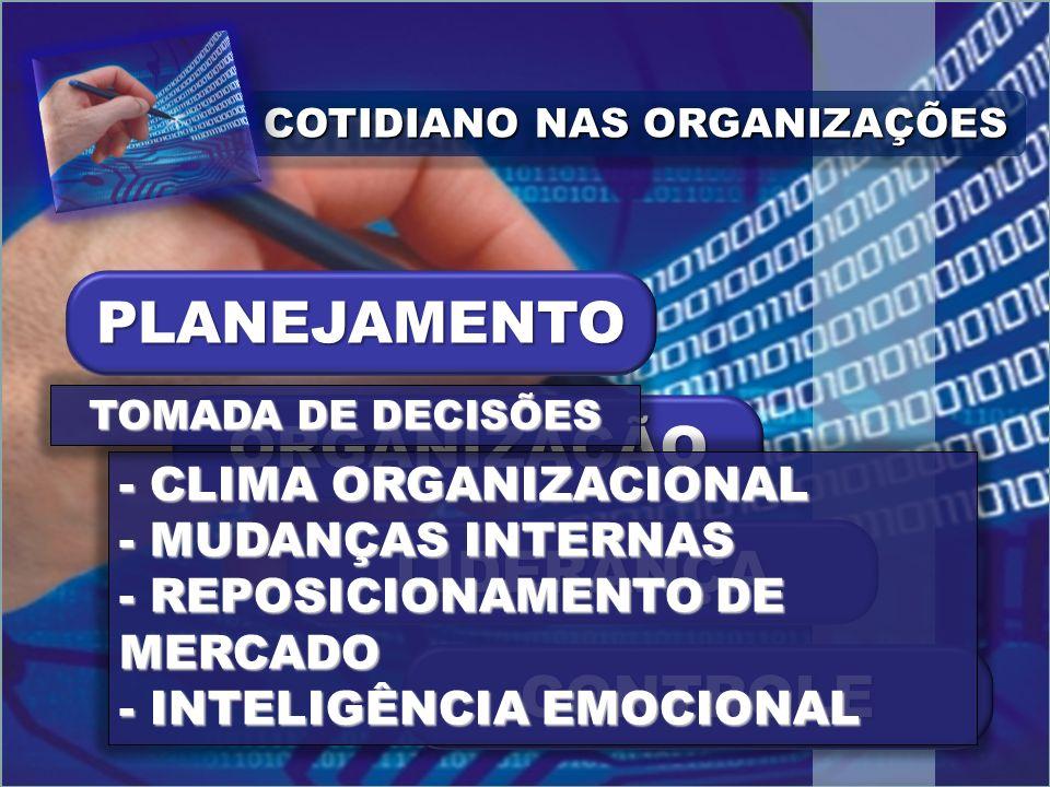 COTIDIANO NAS ORGANIZAÇÕES - CLIMA ORGANIZACIONAL - MUDANÇAS INTERNAS - REPOSICIONAMENTO DE MERCADO - INTELIGÊNCIA EMOCIONAL TOMADA DE DECISÕES