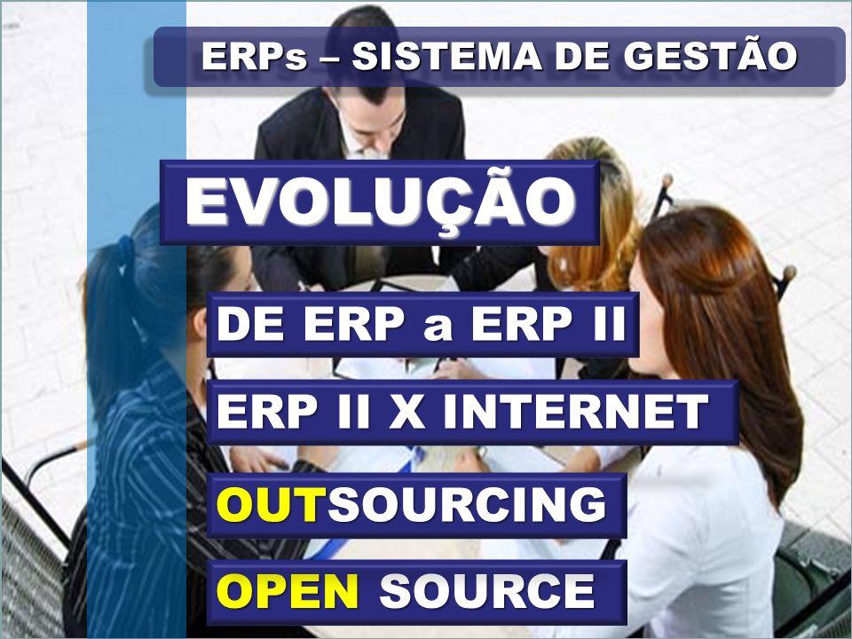 ERPs – SISTEMA DE GESTÃO DE ERP a ERP II ERP II X INTERNET EVOLUÇÃO OPEN SOURCE OUTSOURCING