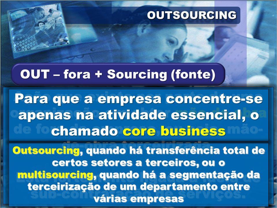 OUTSOURCINGOUTSOURCING Ação que existe por parte de uma organização em obter mão-de-obra de fora da empresa, ou seja, mão- de-obra terceirizada. Está
