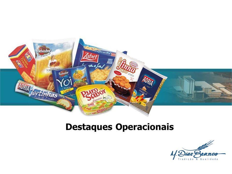 Destaques Operacionais