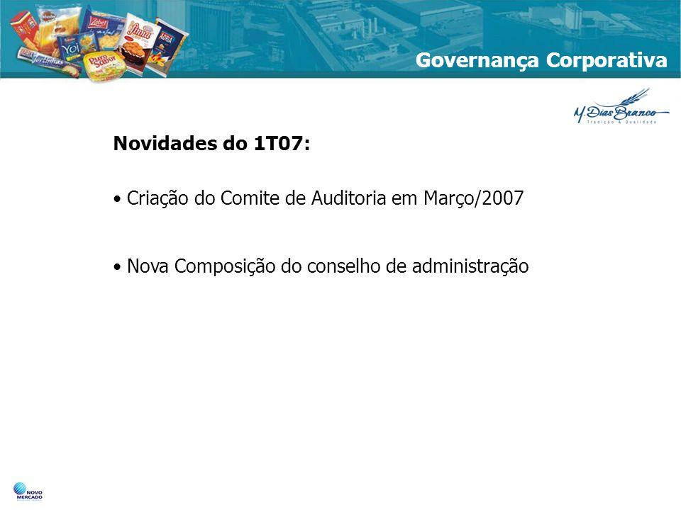 Governança Corporativa Novidades do 1T07: Criação do Comite de Auditoria em Março/2007 Nova Composição do conselho de administração