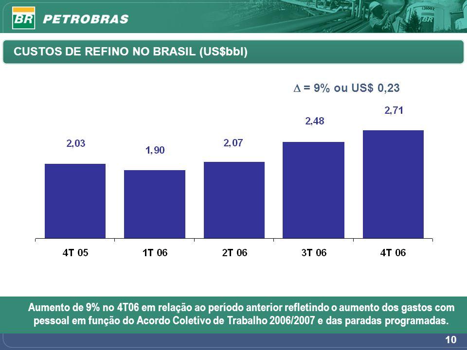 10 Aumento de 9% no 4T06 em relação ao período anterior refletindo o aumento dos gastos com pessoal em função do Acordo Coletivo de Trabalho 2006/2007