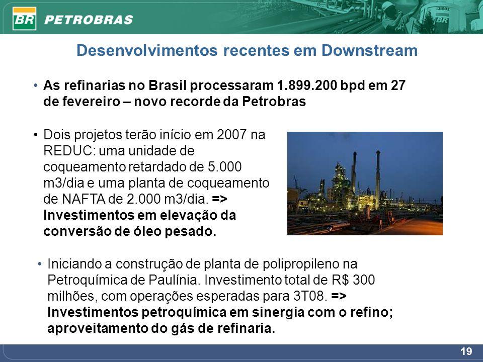 19 Desenvolvimentos recentes em Downstream As refinarias no Brasil processaram 1.899.200 bpd em 27 de fevereiro – novo recorde da Petrobras Dois proje