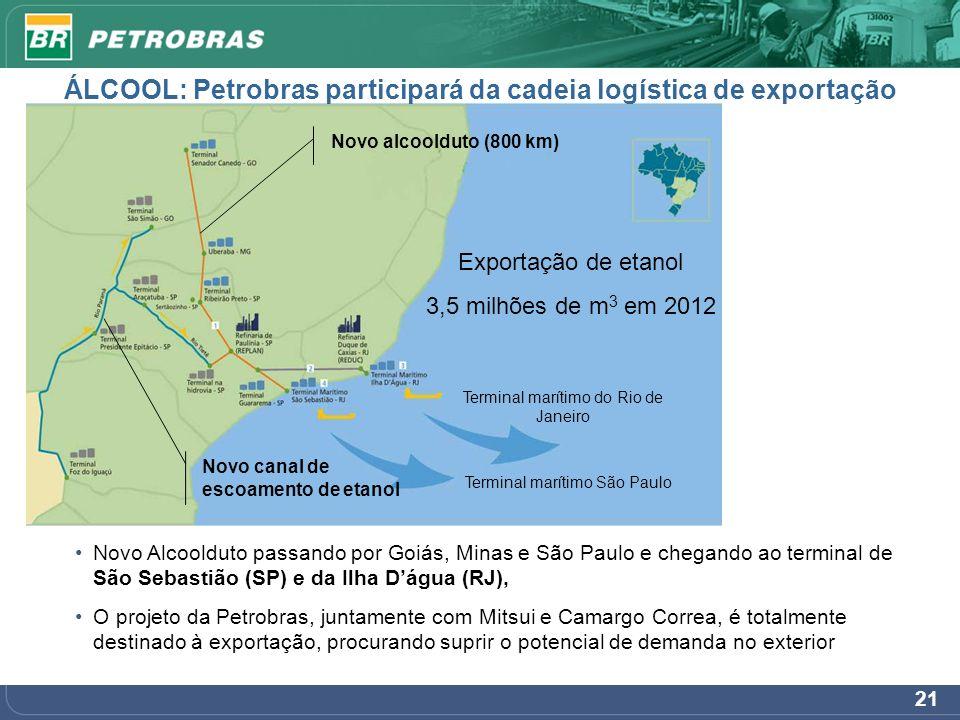 21 ÁLCOOL: Petrobras participará da cadeia logística de exportação Terminal marítimo do Rio de Janeiro Terminal marítimo São Paulo Novo alcoolduto (80