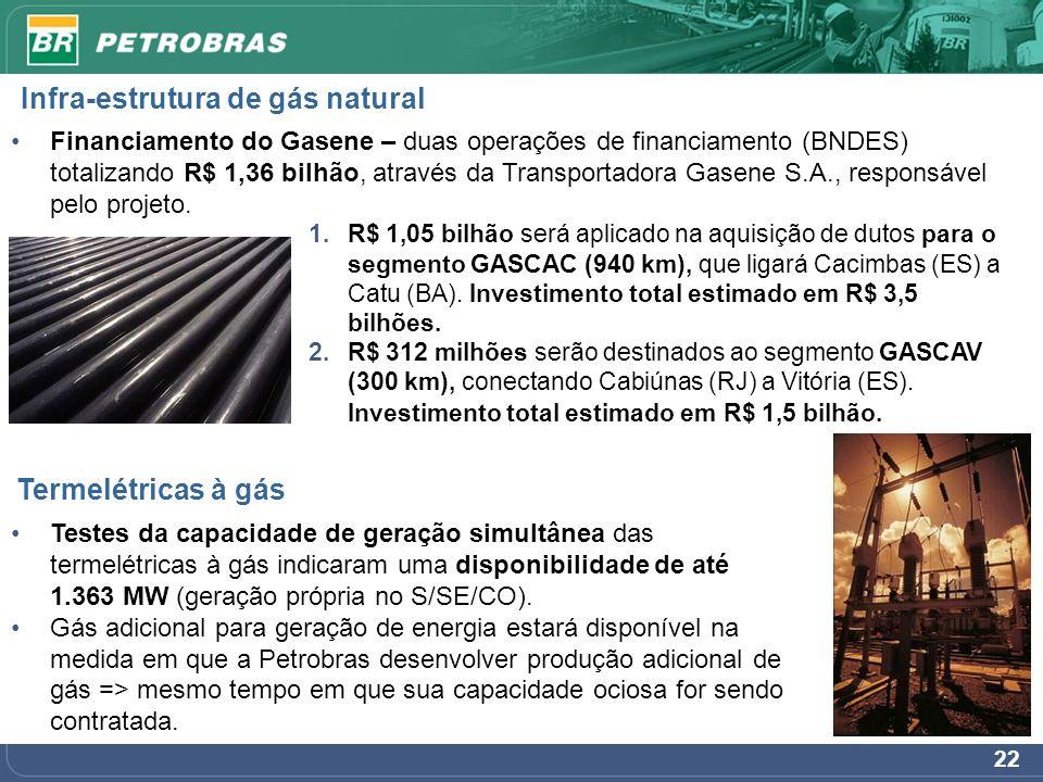 22 Infra-estrutura de gás natural Financiamento do Gasene – duas operações de financiamento (BNDES) totalizando R$ 1,36 bilhão, através da Transportad