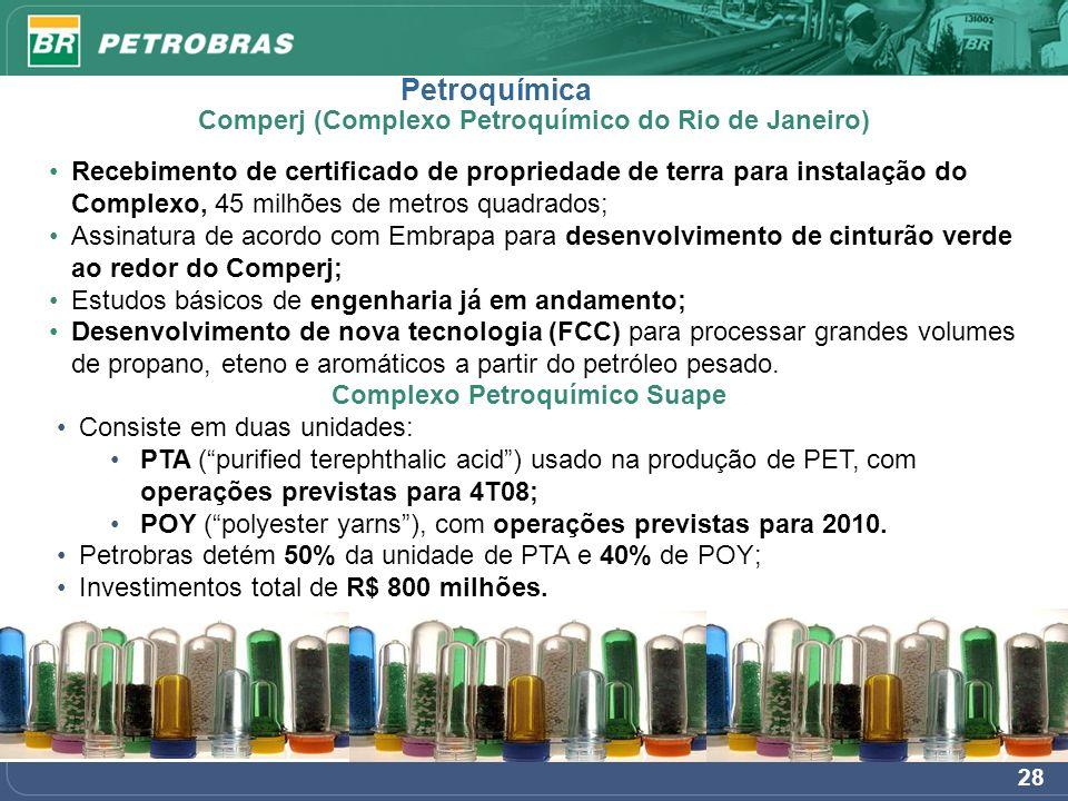 28 Comperj (Complexo Petroquímico do Rio de Janeiro) Recebimento de certificado de propriedade de terra para instalação do Complexo, 45 milhões de met