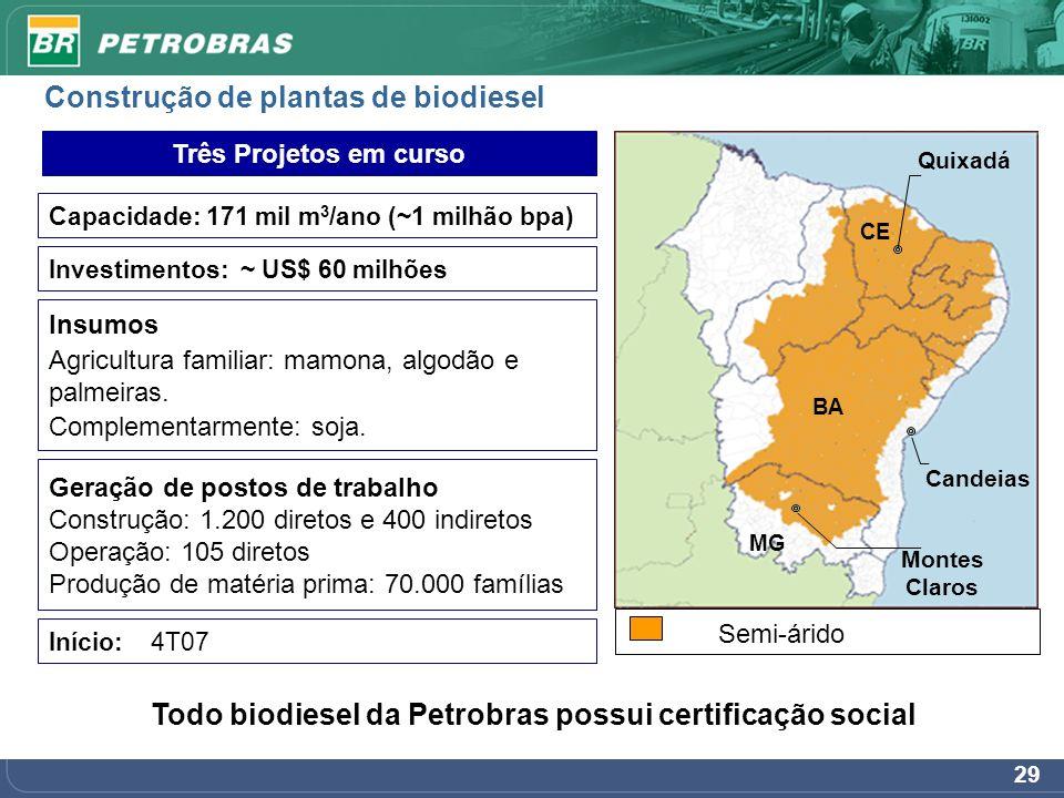 29 Construção de plantas de biodiesel BA MG CE Montes Claros Quixadá Semi-árido Três Projetos em curso Capacidade: 171 mil m 3 /ano (~1 milhão bpa) In