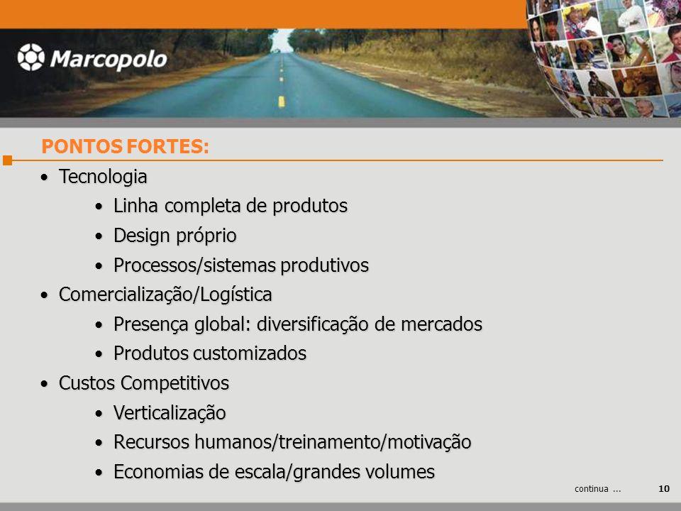 Tecnologia Tecnologia Linha completa de produtos Linha completa de produtos Design próprio Design próprio Processos/sistemas produtivos Processos/sist