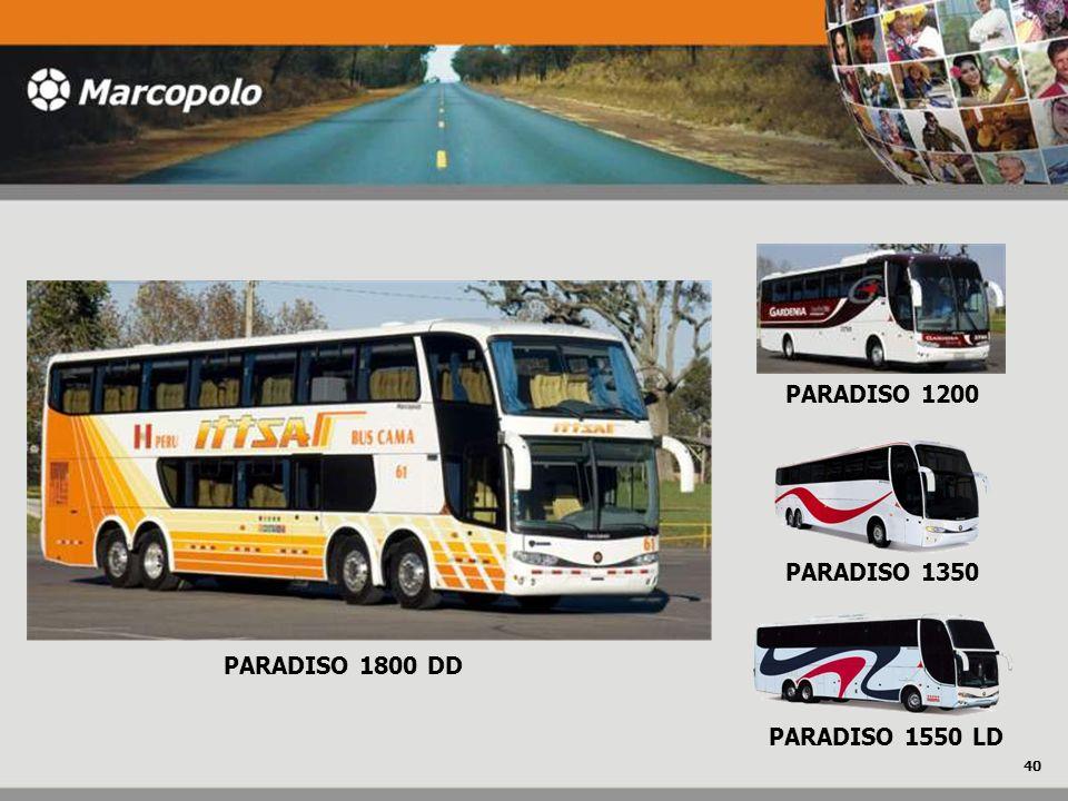 PARADISO 1800 DD PARADISO 1200 PARADISO 1350 PARADISO 1550 LD 40