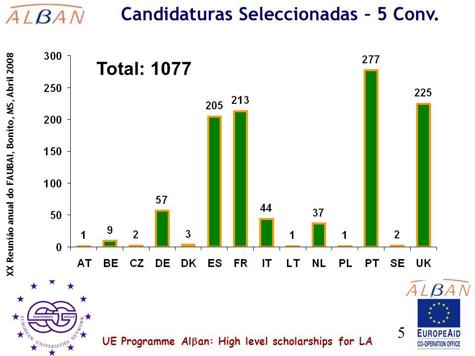 UE Programme Al an: High level scholarships for LA XX Reunião anual do FAUBAI, Bonito, MS, Abril 2008 5 Total: 1077 Candidaturas Seleccionadas – 5 Conv.