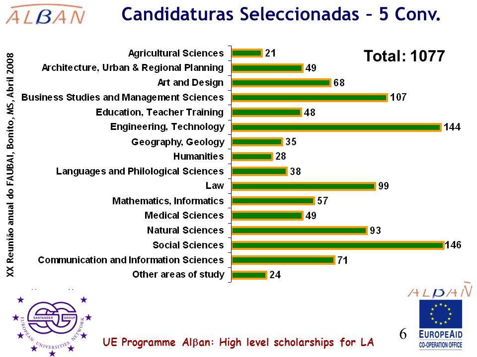 UE Programme Al an: High level scholarships for LA XX Reunião anual do FAUBAI, Bonito, MS, Abril 2008 6 Candidaturas Seleccionadas – 5 Conv.