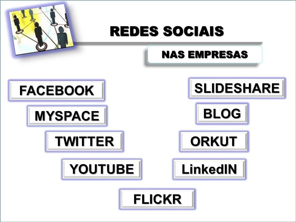 REDES SOCIAIS NAS EMPRESAS FACEBOOK MYSPACE TWITTER YOUTUBE FLICKR LinkedIN ORKUT BLOG SLIDESHARE