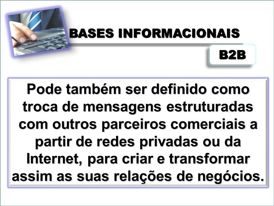 MODELO DE NEGÓCIO CORRETAGEMCORRETAGEM www.shopfacil.com.br