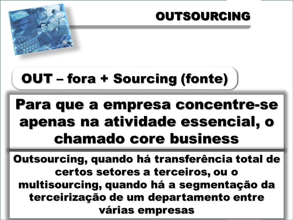 OUTSOURCINGOUTSOURCING Para que a empresa concentre-se apenas na atividade essencial, o chamado core business Outsourcing, quando há transferência total de certos setores a terceiros, ou o multisourcing, quando há a segmentação da terceirização de um departamento entre várias empresas