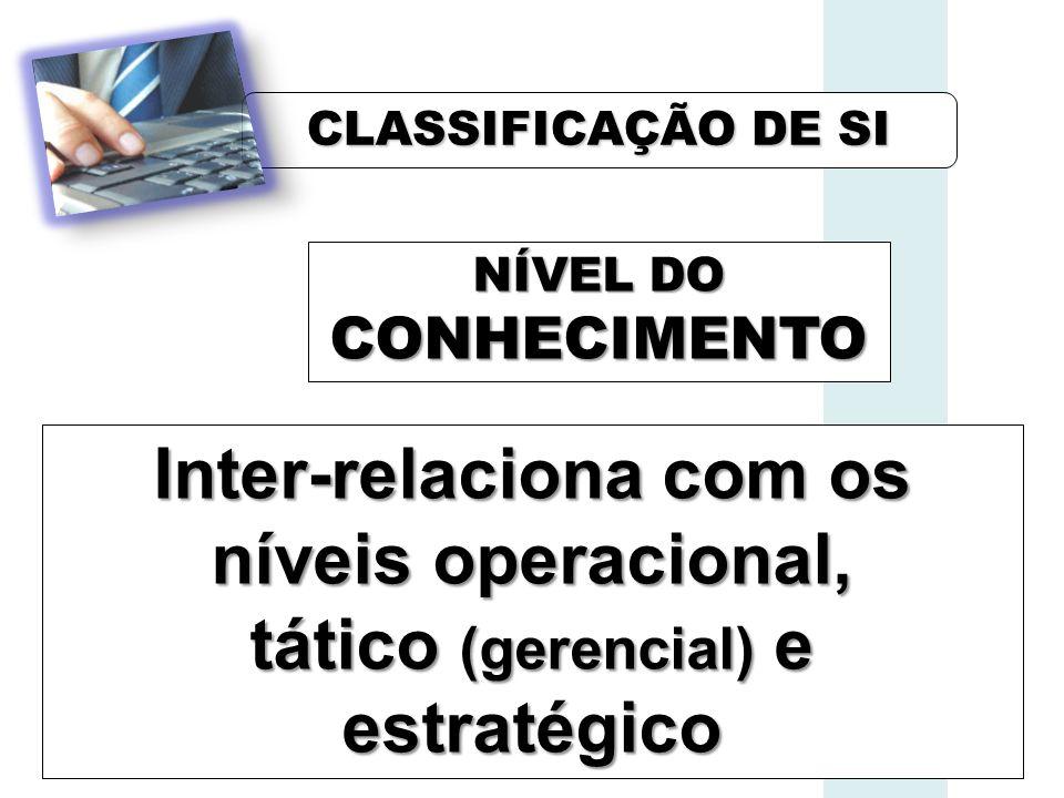 CLASSIFICAÇÃO DE SI NÍVEL DO CONHECIMENTO Inter-relaciona com os níveis operacional, tático (gerencial) e estratégico