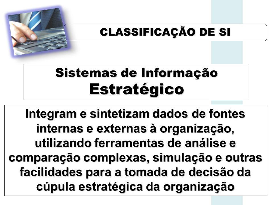 CLASSIFICAÇÃO DE SI Integram e sintetizam dados de fontes internas e externas à organização, utilizando ferramentas de análise e comparação complexas, simulação e outras facilidades para a tomada de decisão da cúpula estratégica da organização Sistemas de Informação Estratégico