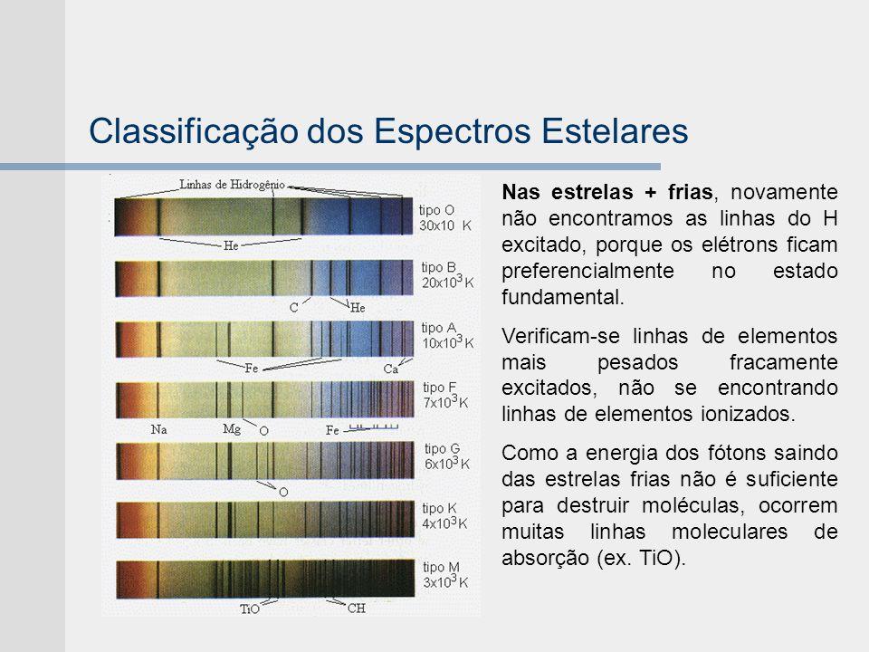 Classificação dos Espectros Estelares Nas estrelas + frias, novamente não encontramos as linhas do H excitado, porque os elétrons ficam preferencialme