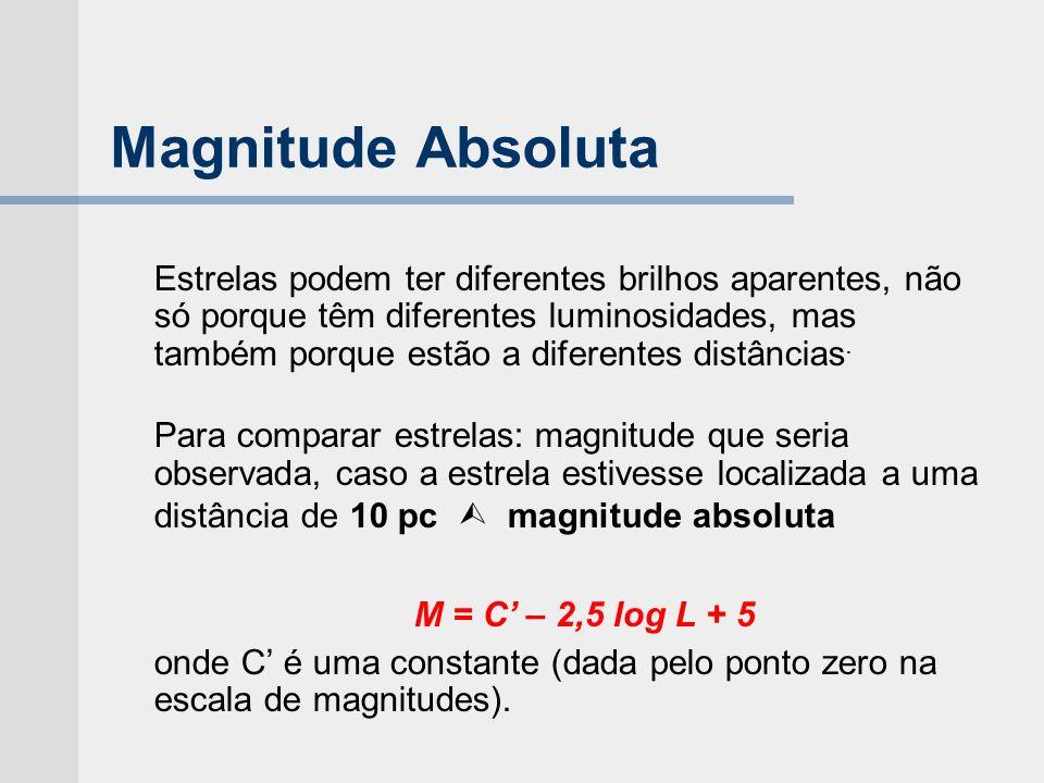 Magnitude Absoluta Estrelas podem ter diferentes brilhos aparentes, não só porque têm diferentes luminosidades, mas também porque estão a diferentes d