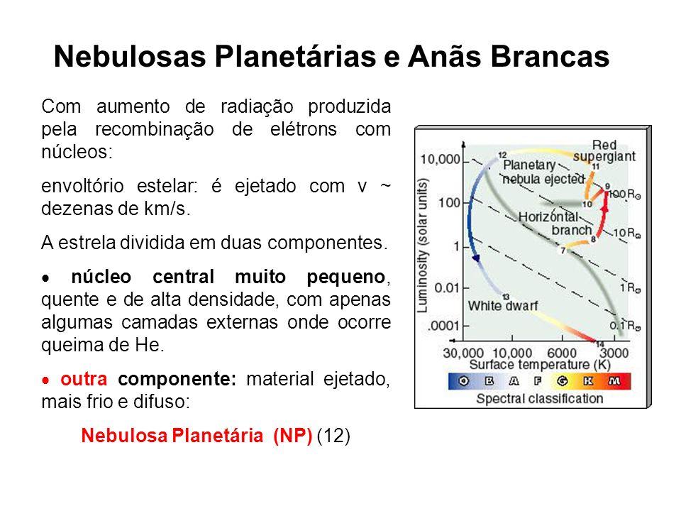 Nebulosas Planetárias e Anãs Brancas Com aumento de radiação produzida pela recombinação de elétrons com núcleos: envoltório estelar: é ejetado com v