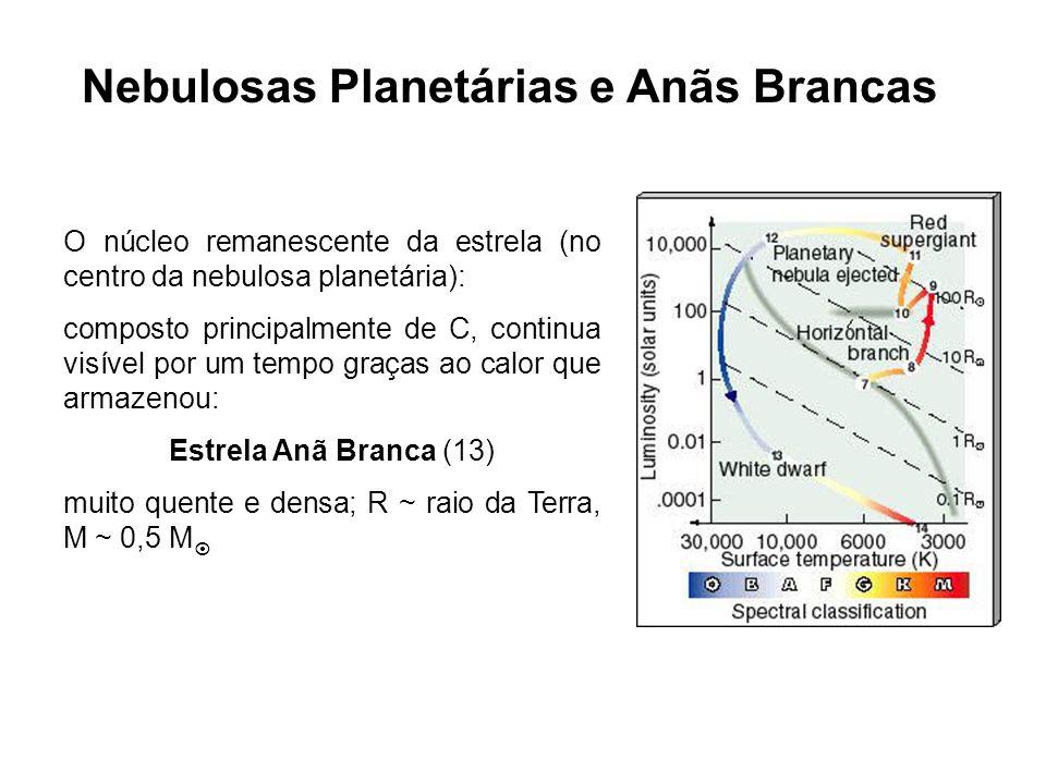Nebulosas Planetárias e Anãs Brancas O núcleo remanescente da estrela (no centro da nebulosa planetária): composto principalmente de C, continua visív