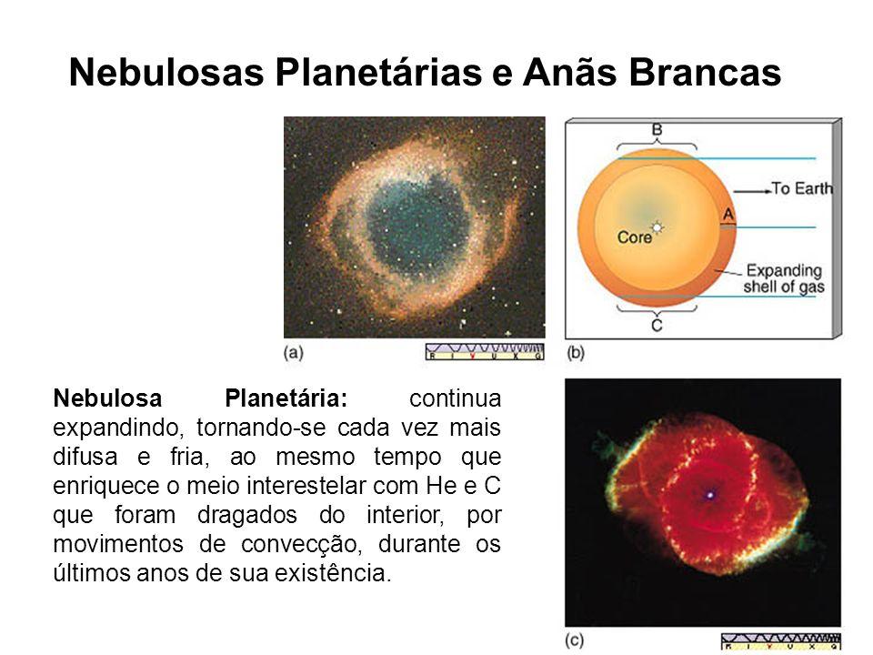 Nebulosas Planetárias e Anãs Brancas Nebulosa Planetária: continua expandindo, tornando-se cada vez mais difusa e fria, ao mesmo tempo que enriquece o
