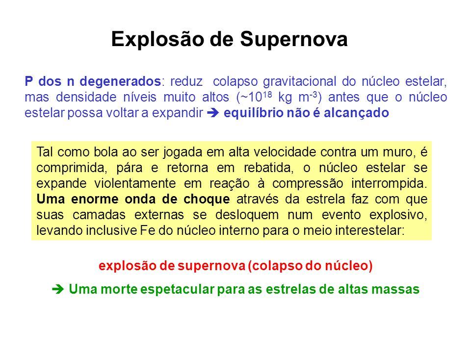 Explosão de Supernova P dos n degenerados: reduz colapso gravitacional do núcleo estelar, mas densidade níveis muito altos (~10 18 kg m -3 ) antes que