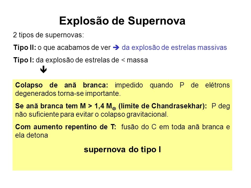 Explosão de Supernova 2 tipos de supernovas: Tipo II: o que acabamos de ver da explosão de estrelas massivas Tipo I: da explosão de estrelas de < mass