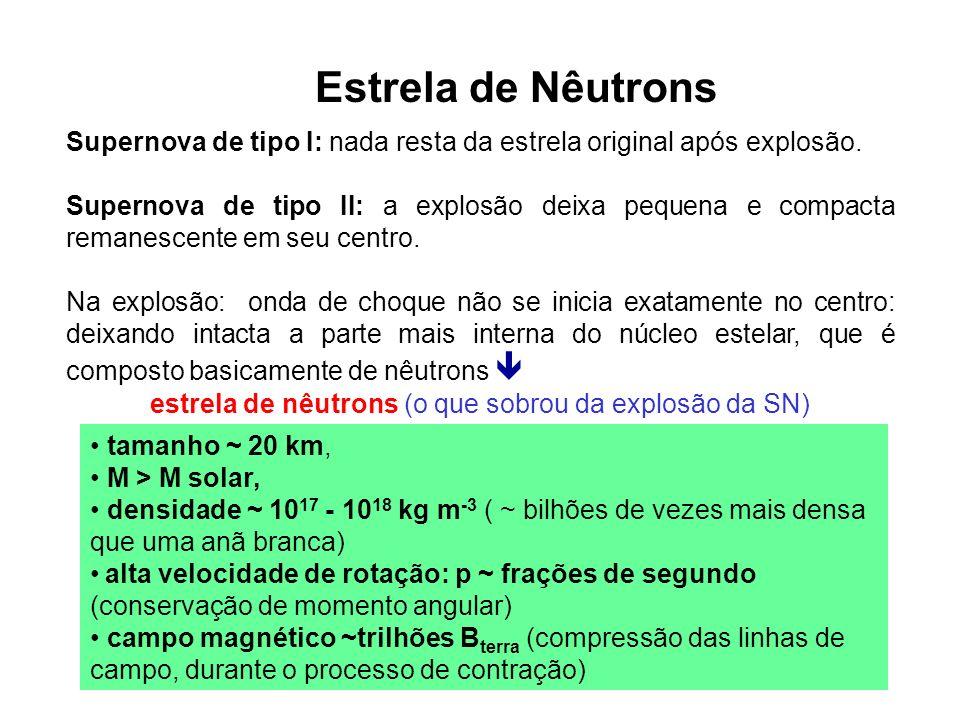 Estrela de Nêutrons Supernova de tipo I: nada resta da estrela original após explosão. Supernova de tipo II: a explosão deixa pequena e compacta reman