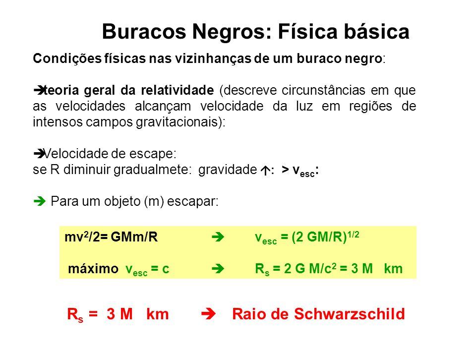 Buracos Negros: Física básica Condições físicas nas vizinhanças de um buraco negro: teoria geral da relatividade (descreve circunstâncias em que as ve