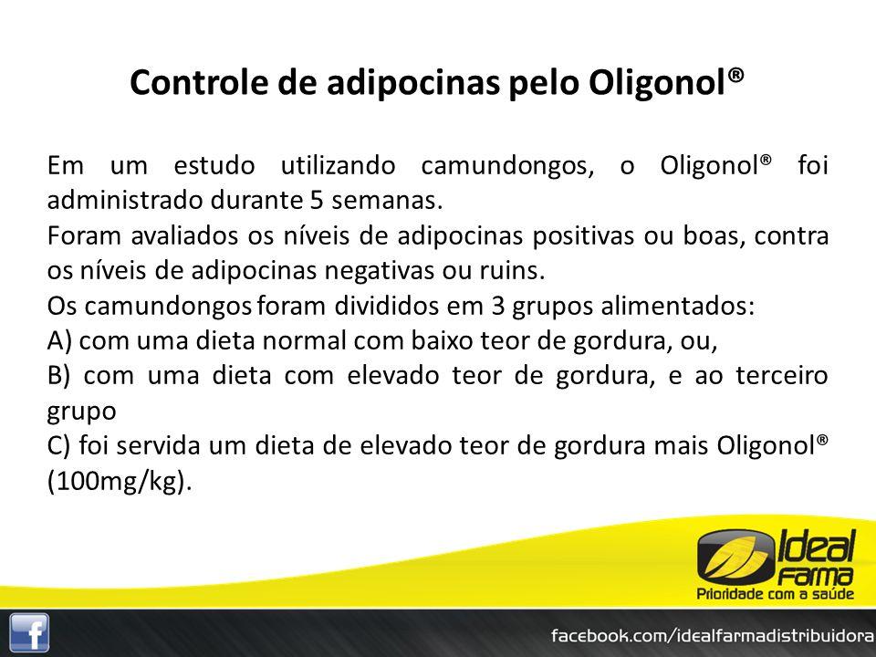 Em um estudo utilizando camundongos, o Oligonol® foi administrado durante 5 semanas. Foram avaliados os níveis de adipocinas positivas ou boas, contra