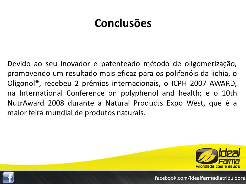 Devido ao seu inovador e patenteado método de oligomerização, promovendo um resultado mais eficaz para os polifenóis da lichia, o Oligonol®, recebeu 2