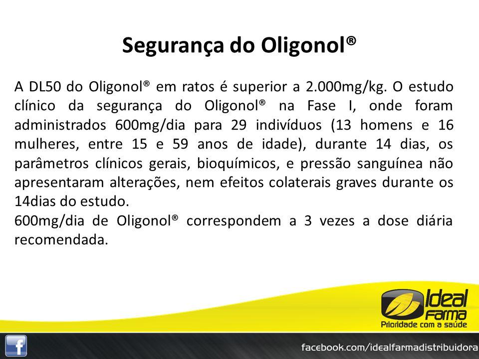 A DL50 do Oligonol® em ratos é superior a 2.000mg/kg. O estudo clínico da segurança do Oligonol® na Fase I, onde foram administrados 600mg/dia para 29