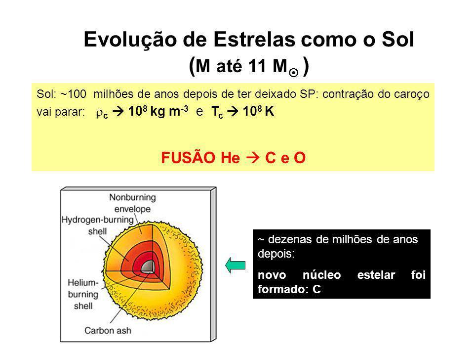 Evolução de Estrelas como o Sol ( M até 11 M ) ~ dezenas de milhões de anos depois: novo núcleo estelar foi formado: C Sol: ~100 milhões de anos depoi