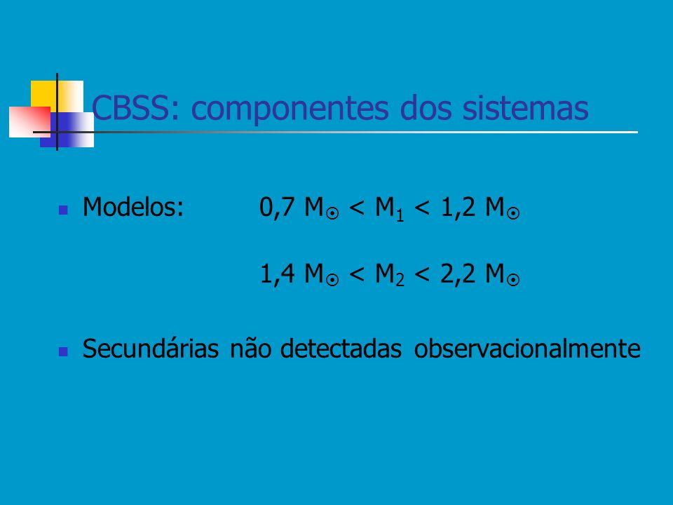 CBSS: componentes dos sistemas Modelos:0,7 M < M 1 < 1,2 M 1,4 M < M 2 < 2,2 M Secundárias não detectadas observacionalmente