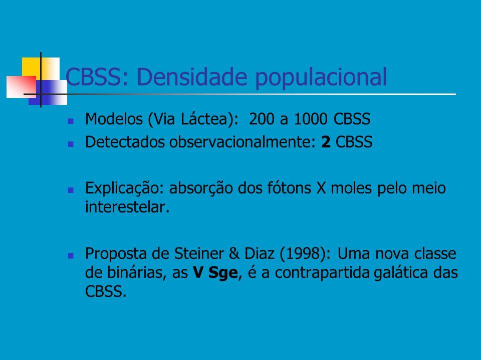 CBSS: Densidade populacional Modelos (Via Láctea): 200 a 1000 CBSS Detectados observacionalmente: 2 CBSS Explicação: absorção dos fótons X moles pelo