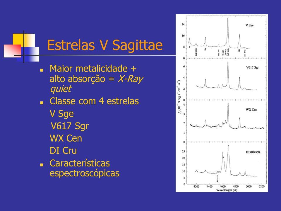 Estrelas V Sagittae Maior metalicidade + alto absorção = X-Ray quiet Classe com 4 estrelas V Sge V617 Sgr WX Cen DI Cru Características espectroscópic