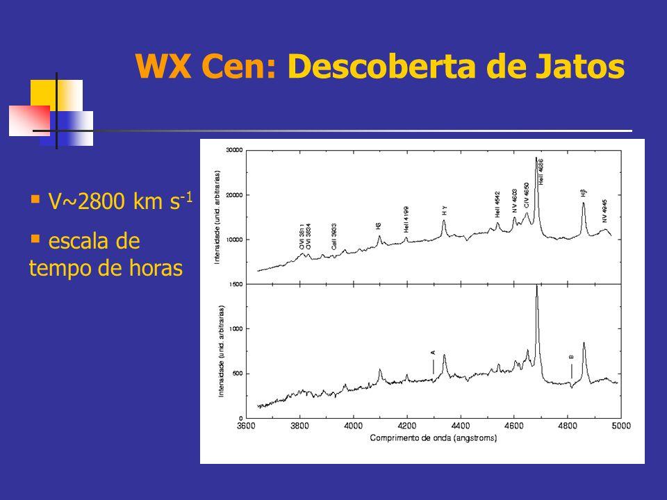 WX Cen: Descoberta de Jatos V~2800 km s -1 escala de tempo de horas