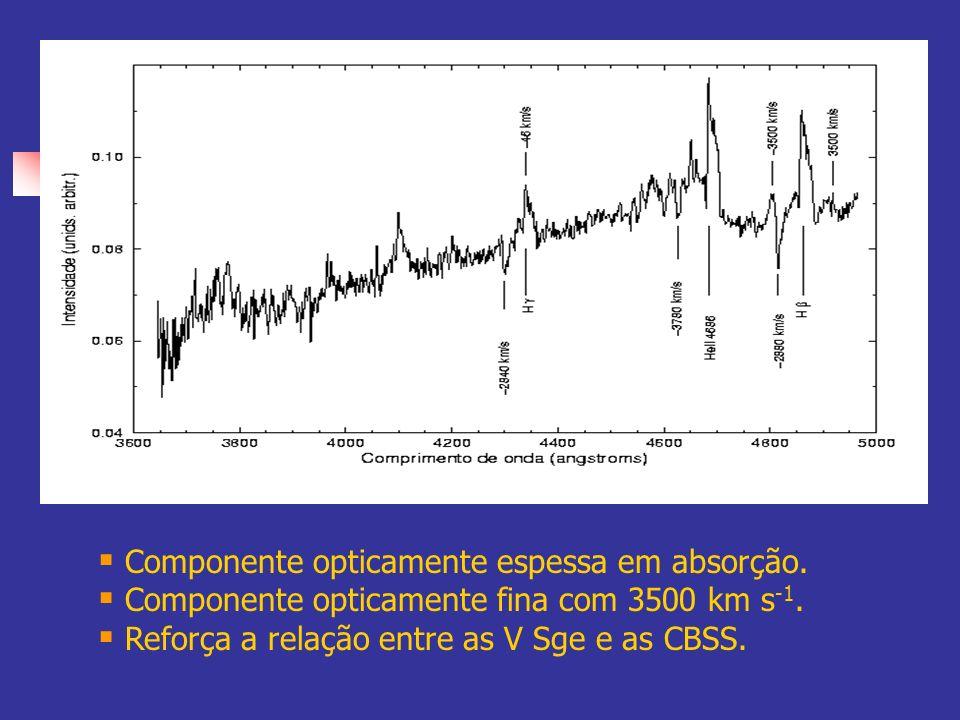 Componente opticamente espessa em absorção. Componente opticamente fina com 3500 km s -1. Reforça a relação entre as V Sge e as CBSS.